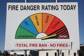 Fire danger rating