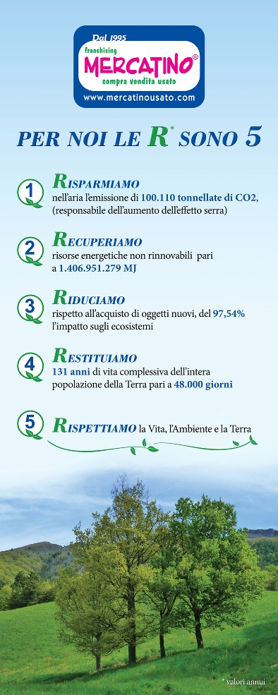 Mercatino 2.Roll Up Le 5 R Ambiente_web